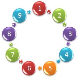 41-numerologia Numerologia